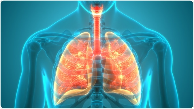 Sarcoidosis treatment in Hyderabad